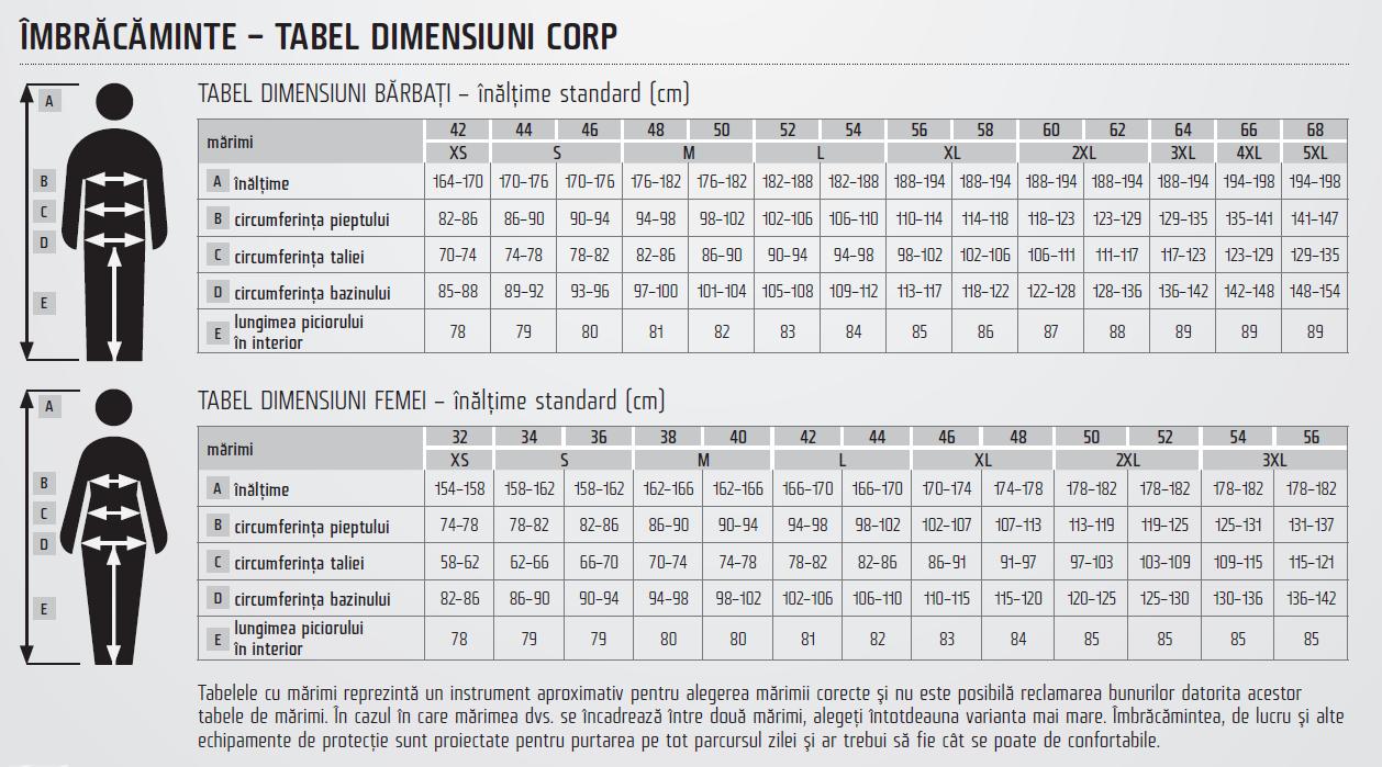 veryfix-echipamente-protectie-tabel-dimensiuni